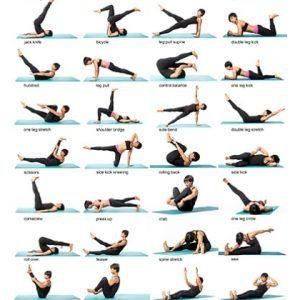 34 Classical Pilates Poses A3 Poster